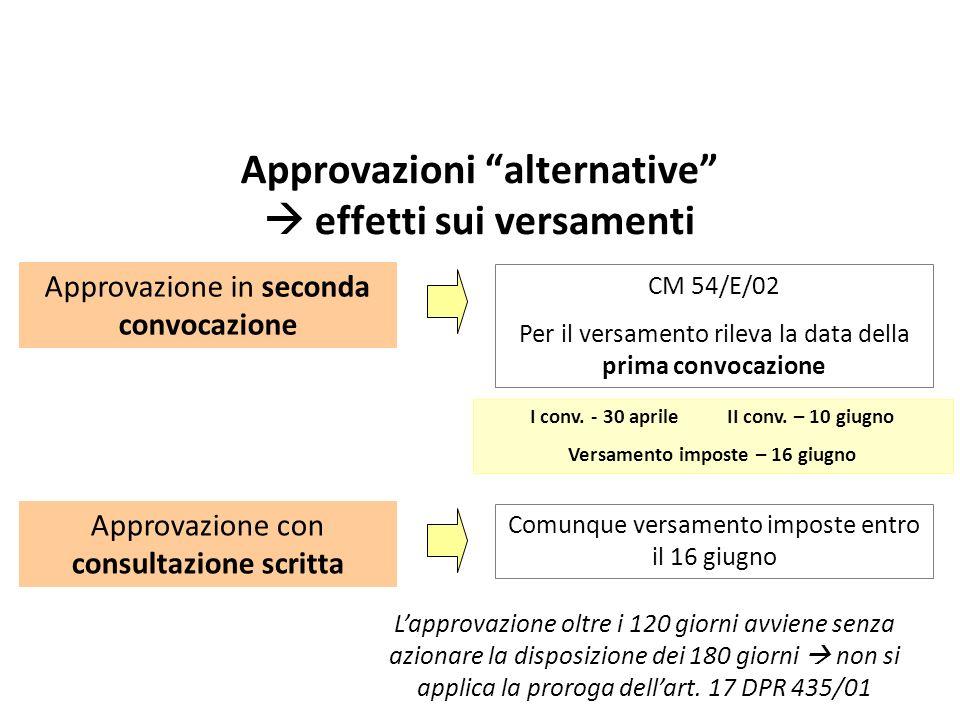 Approvazioni alternative  effetti sui versamenti