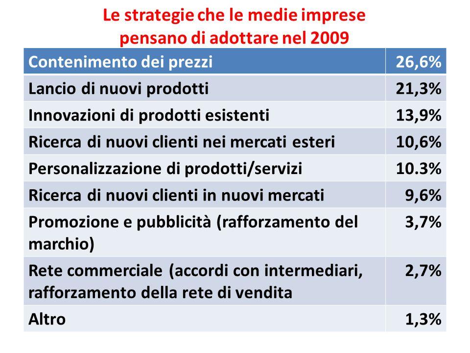 Le strategie che le medie imprese pensano di adottare nel 2009