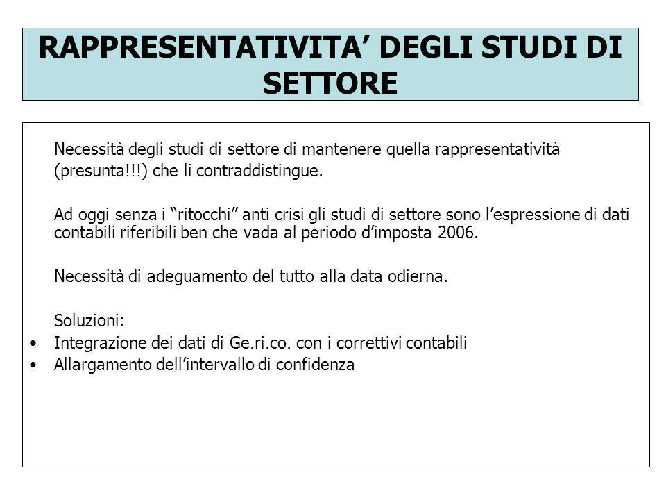 RAPPRESENTATIVITA' DEGLI STUDI DI SETTORE