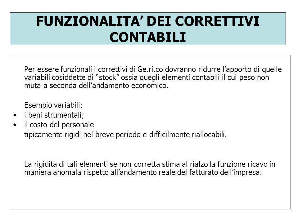 FUNZIONALITA' DEI CORRETTIVI CONTABILI