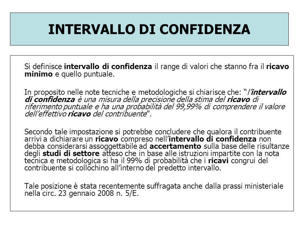 INTERVALLO DI CONFIDENZA