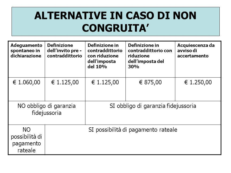 ALTERNATIVE IN CASO DI NON CONGRUITA'