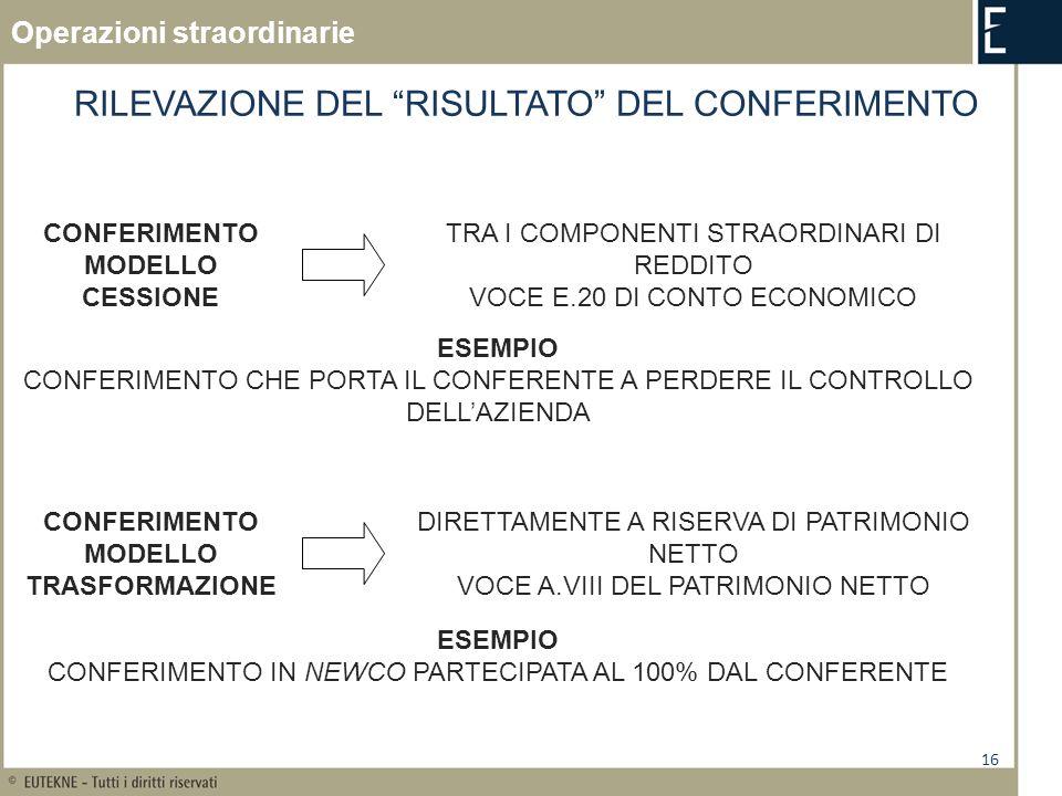 CONFERIMENTO MODELLO CESSIONE CONFERIMENTO MODELLO TRASFORMAZIONE