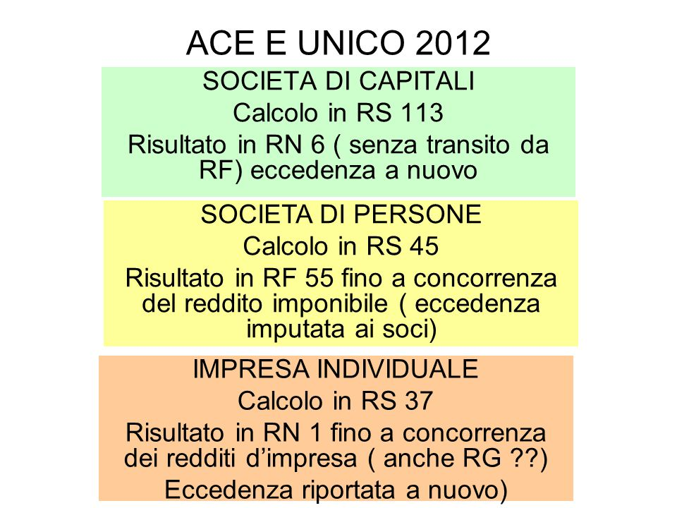 ACE E UNICO 2012 SOCIETA DI CAPITALI Calcolo in RS 113