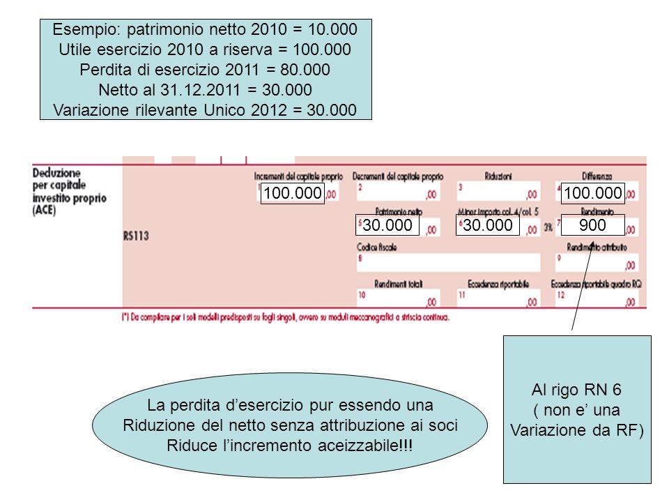 Esempio: patrimonio netto 2010 = 10.000