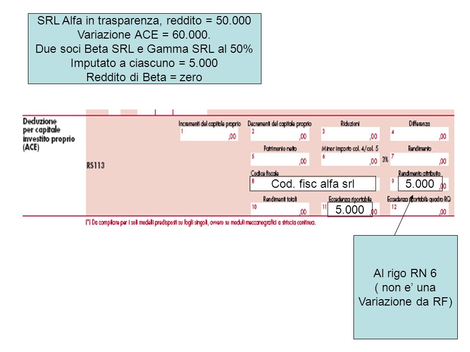 SRL Alfa in trasparenza, reddito = 50.000 Variazione ACE = 60.000.