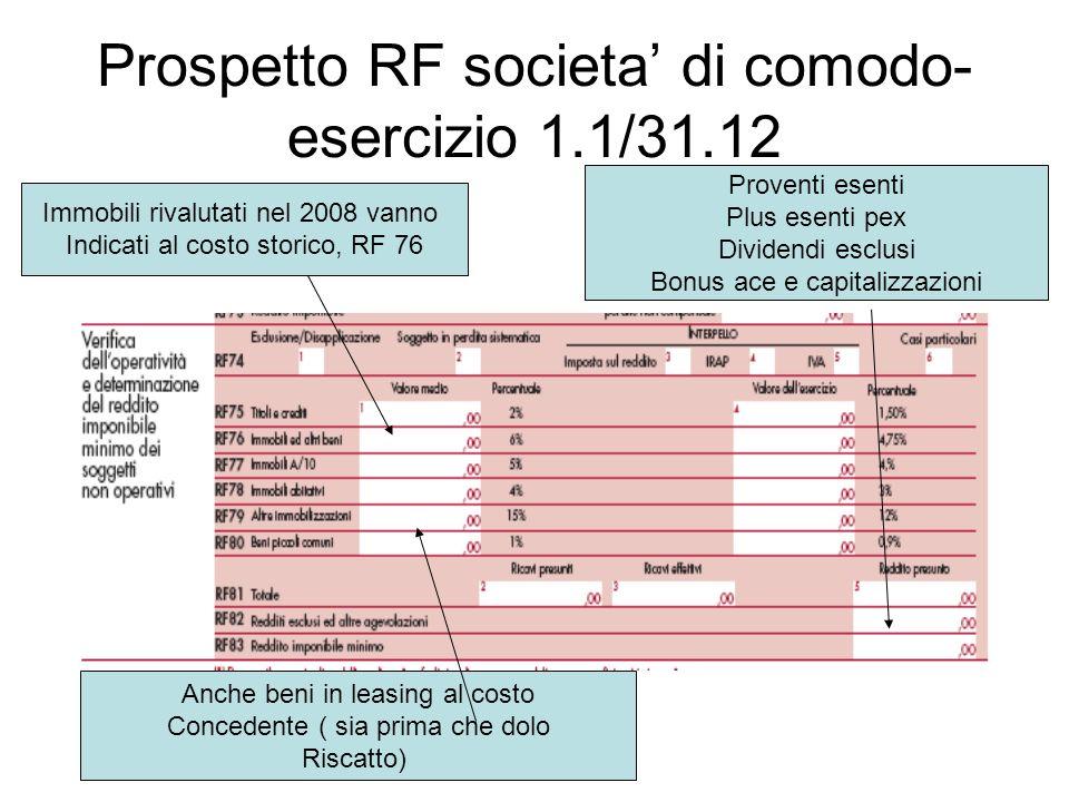 Prospetto RF societa' di comodo- esercizio 1.1/31.12