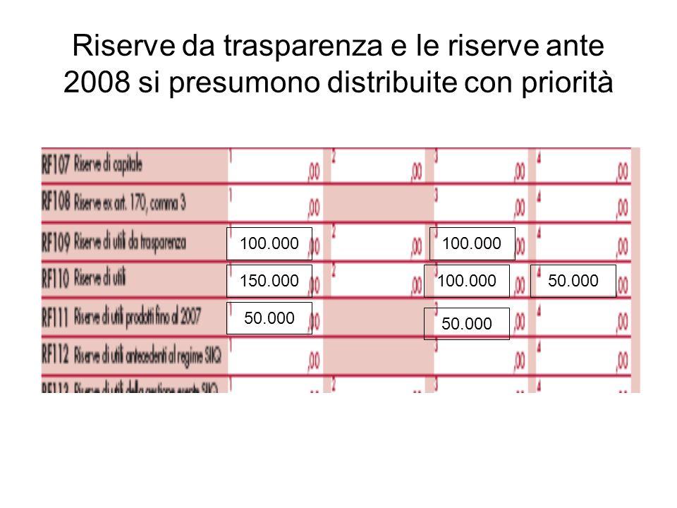 Riserve da trasparenza e le riserve ante 2008 si presumono distribuite con priorità