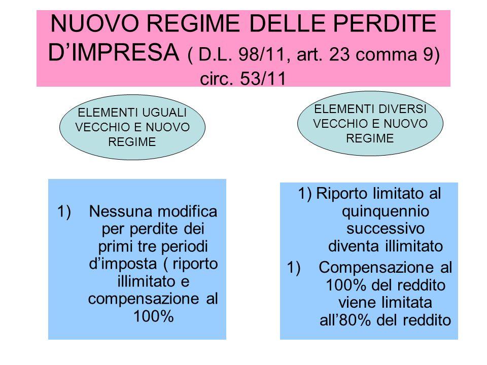 NUOVO REGIME DELLE PERDITE D'IMPRESA ( D. L. 98/11, art