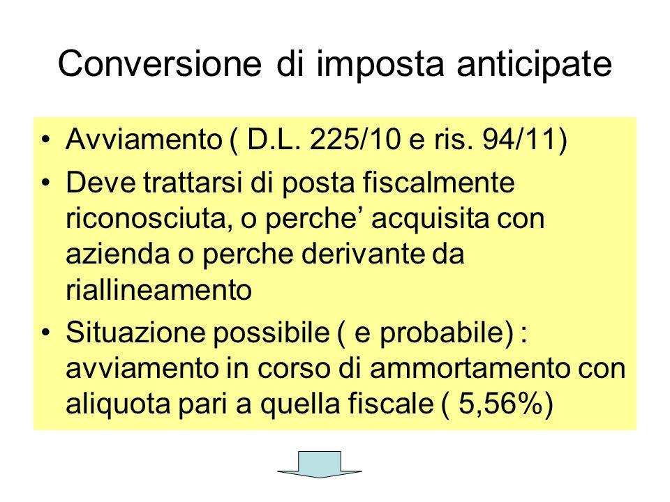 Conversione di imposta anticipate