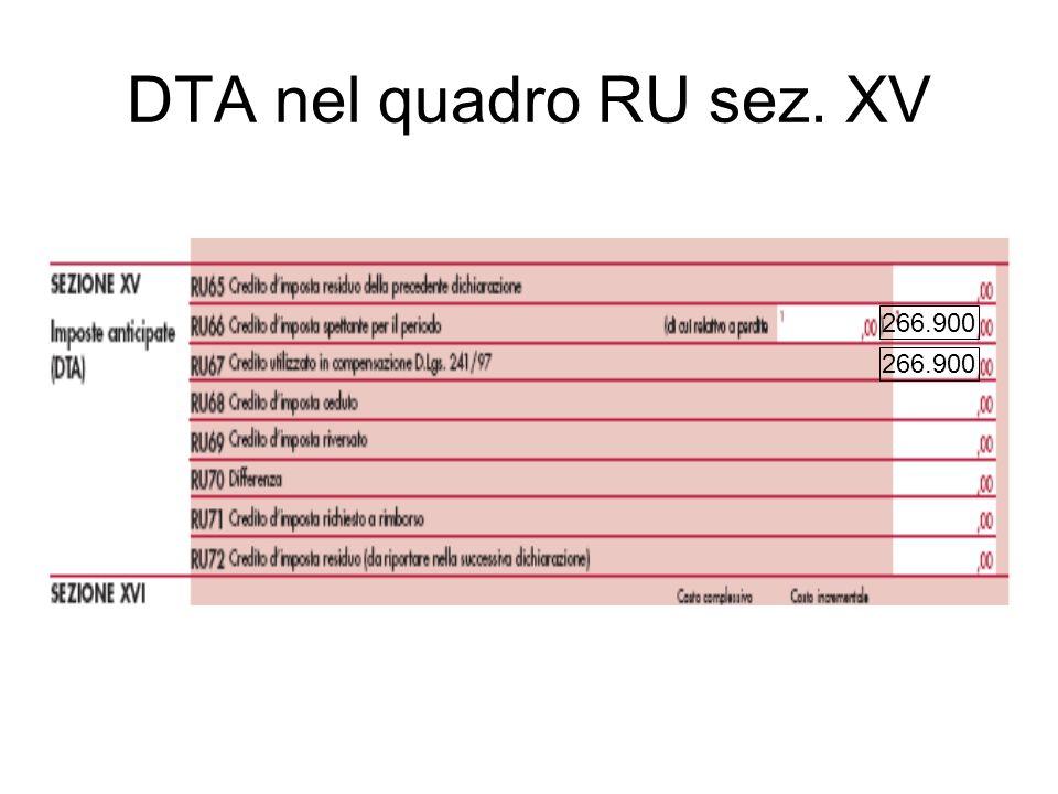 DTA nel quadro RU sez. XV 266.900 266.900