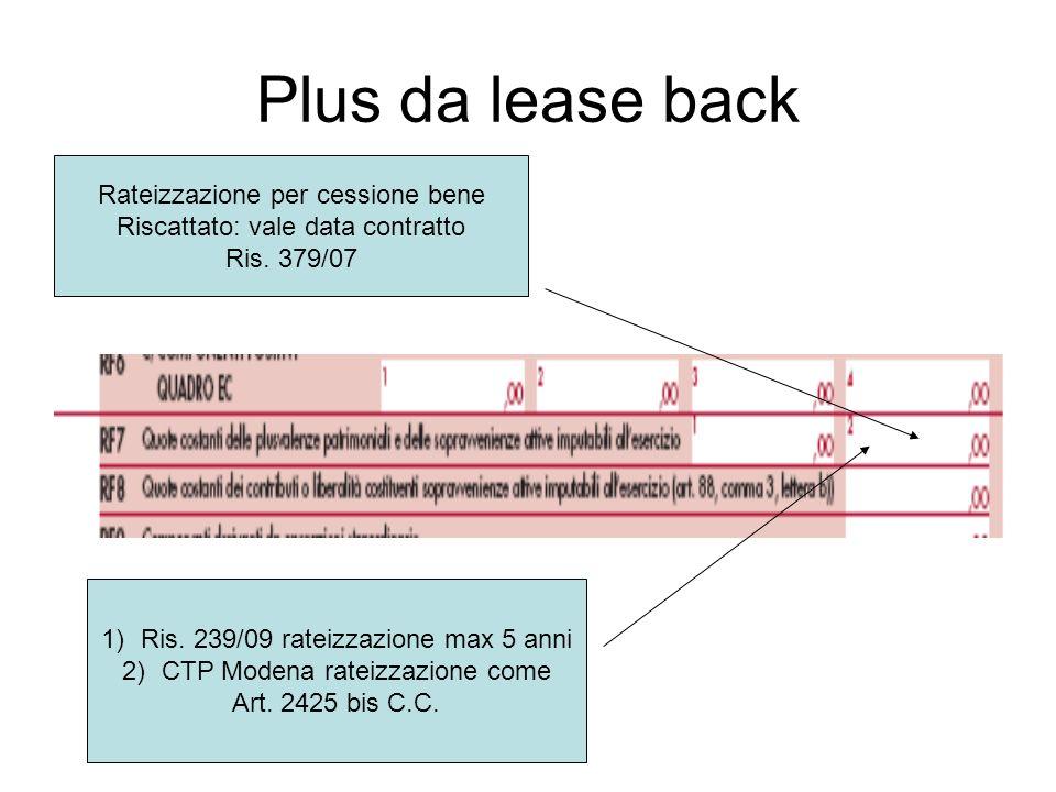 Plus da lease back Rateizzazione per cessione bene