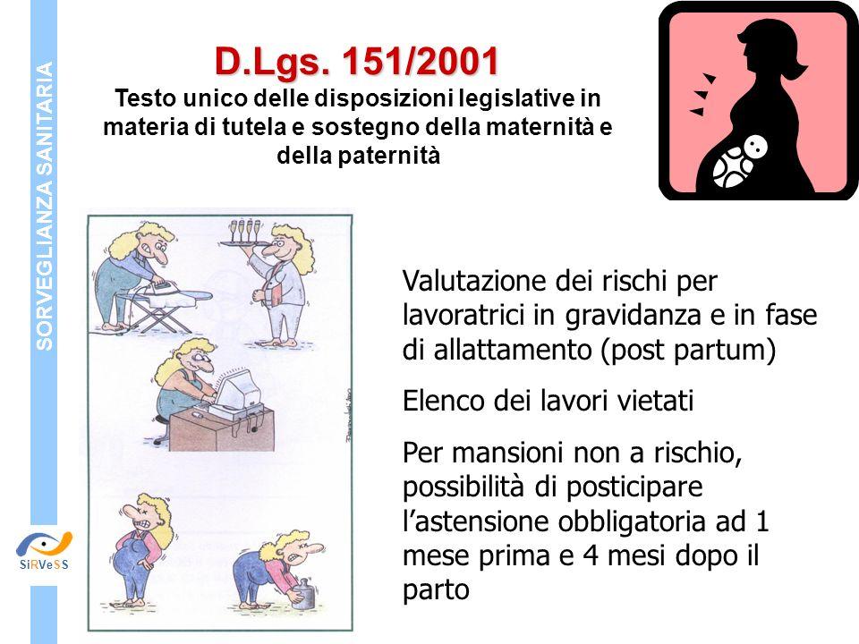 D.Lgs. 151/2001 Testo unico delle disposizioni legislative in materia di tutela e sostegno della maternità e della paternità