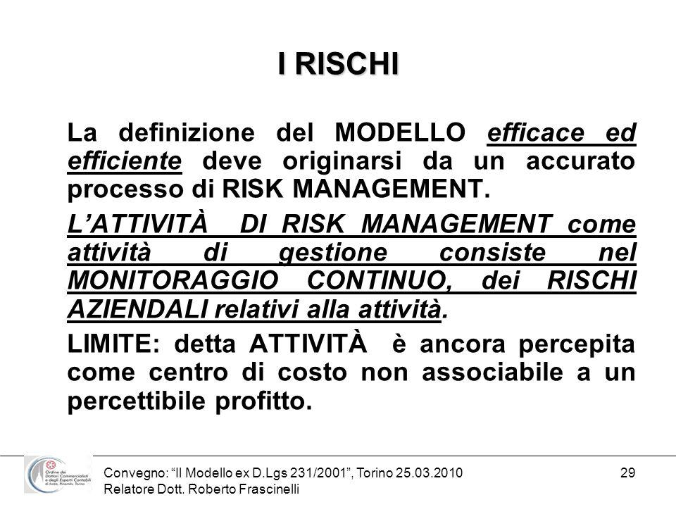 I RISCHI La definizione del MODELLO efficace ed efficiente deve originarsi da un accurato processo di RISK MANAGEMENT.