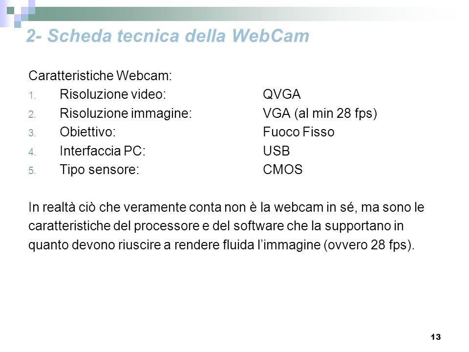 2- Scheda tecnica della WebCam