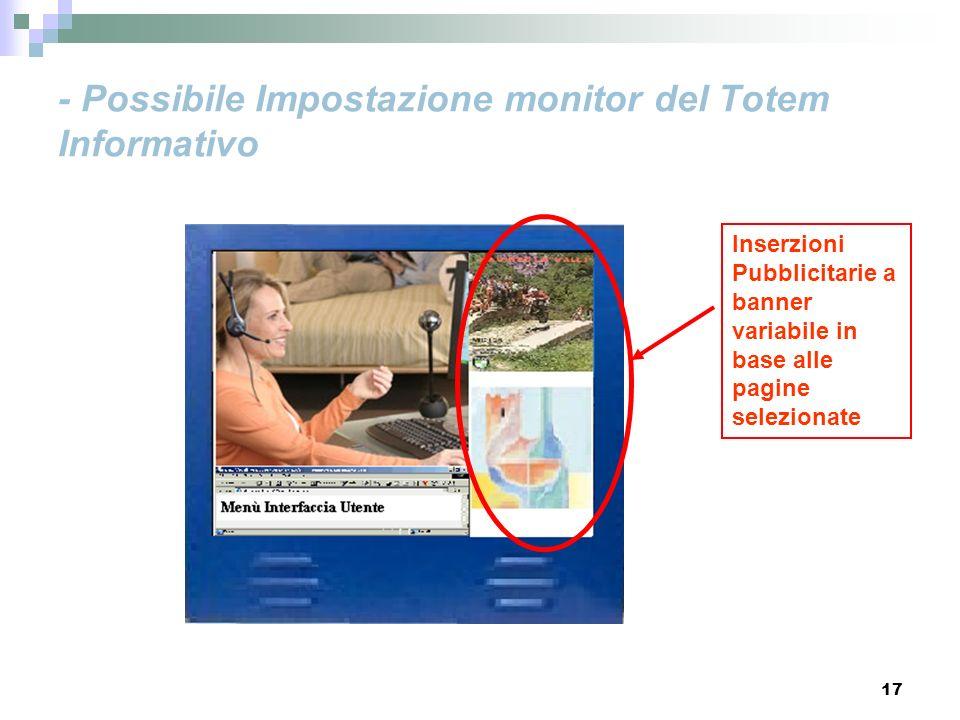 - Possibile Impostazione monitor del Totem Informativo