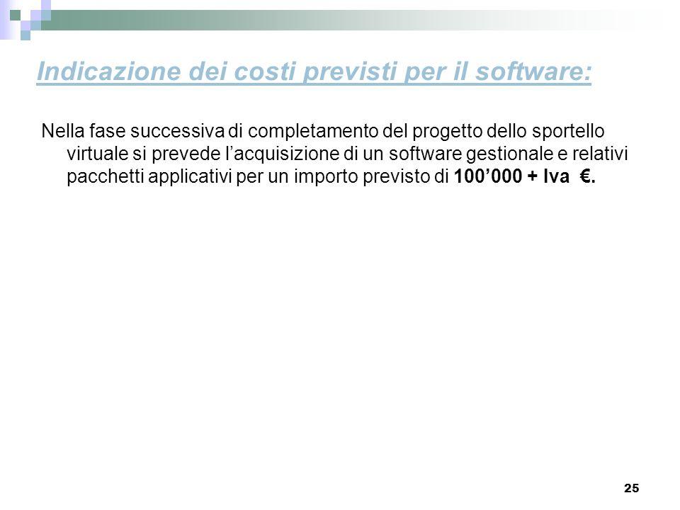 Indicazione dei costi previsti per il software: