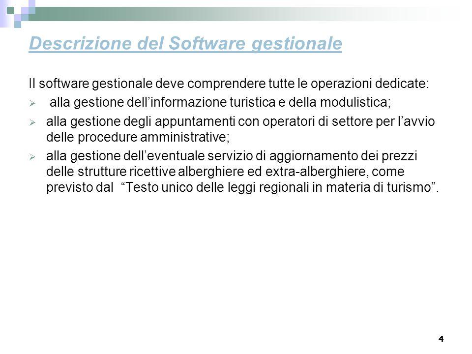 Descrizione del Software gestionale