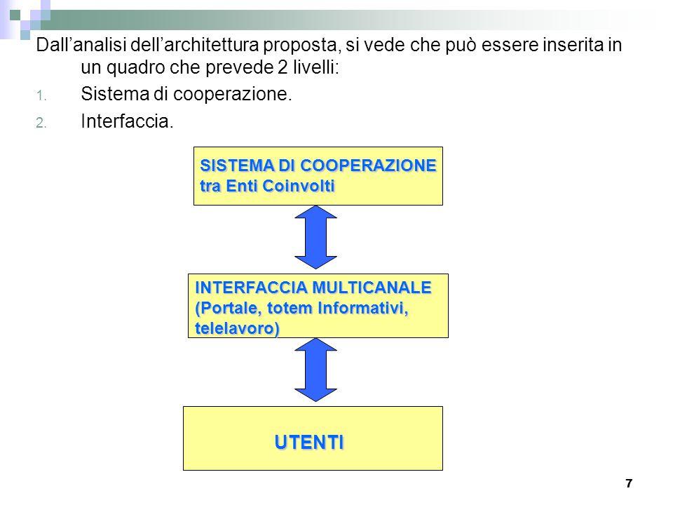 Sistema di cooperazione. Interfaccia.