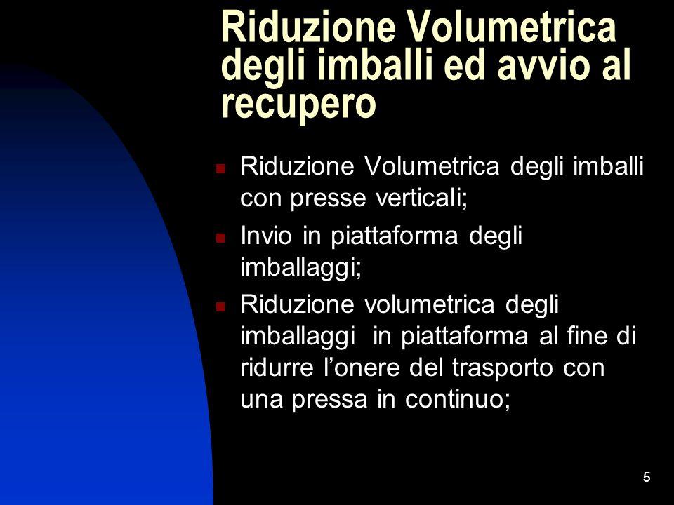 Riduzione Volumetrica degli imballi ed avvio al recupero