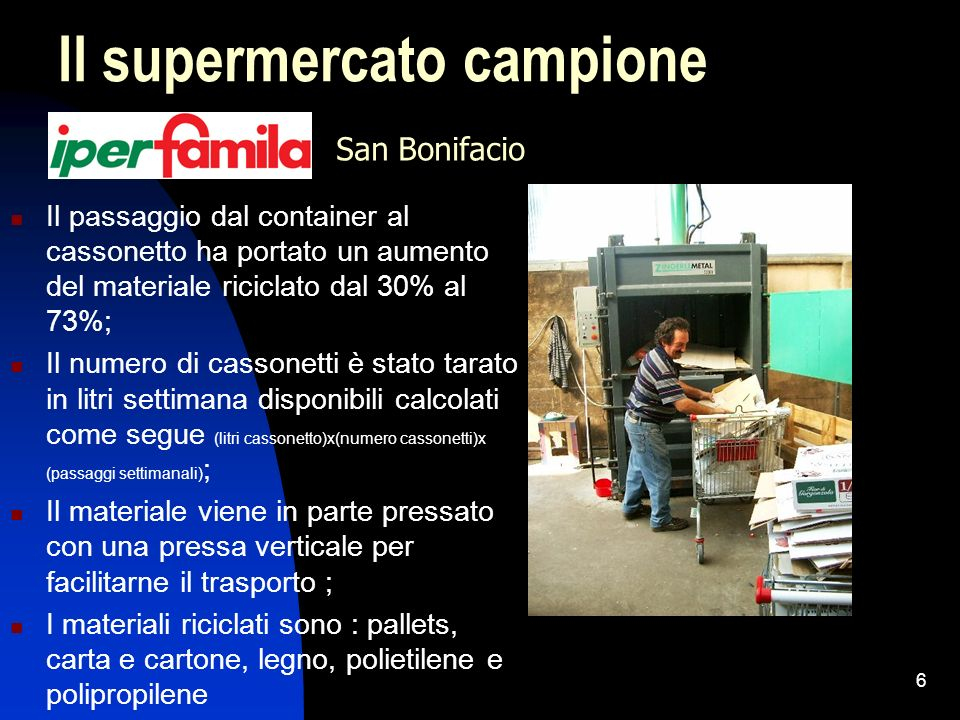 Il supermercato campione