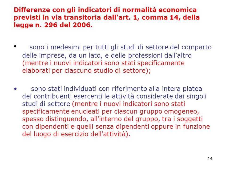 Differenze con gli indicatori di normalità economica previsti in via transitoria dall'art. 1, comma 14, della legge n. 296 del 2006.