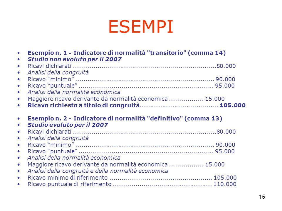 ESEMPI Esempio n. 1 - Indicatore di normalità transitorio (comma 14)