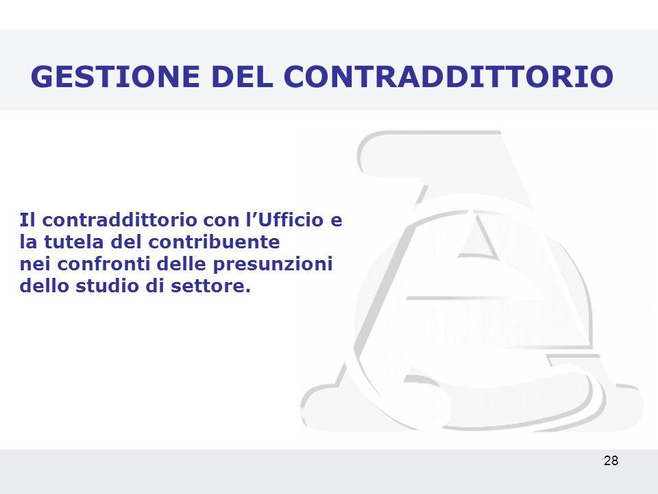 GESTIONE DEL CONTRADDITTORIO