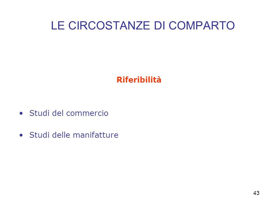 LE CIRCOSTANZE DI COMPARTO