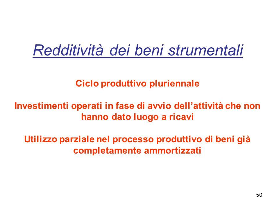 Redditività dei beni strumentali Ciclo produttivo pluriennale Investimenti operati in fase di avvio dell'attività che non hanno dato luogo a ricavi Utilizzo parziale nel processo produttivo di beni già completamente ammortizzati