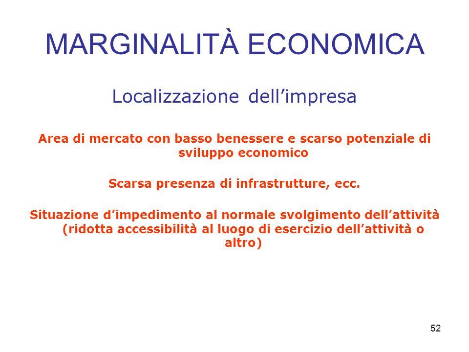 MARGINALITÀ ECONOMICA