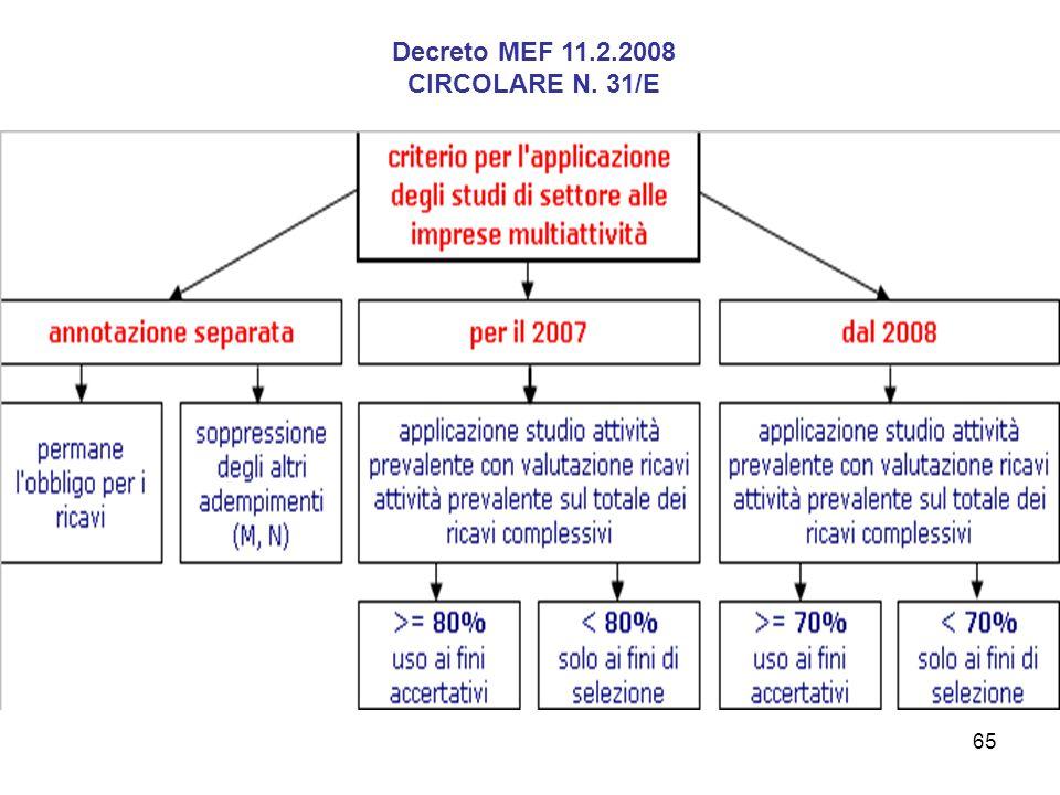 Decreto MEF 11.2.2008 CIRCOLARE N. 31/E