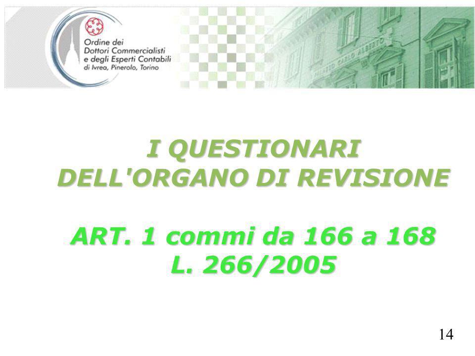 I QUESTIONARI DELL ORGANO DI REVISIONE SEGRETERIA PROVINCIALE - TORINO