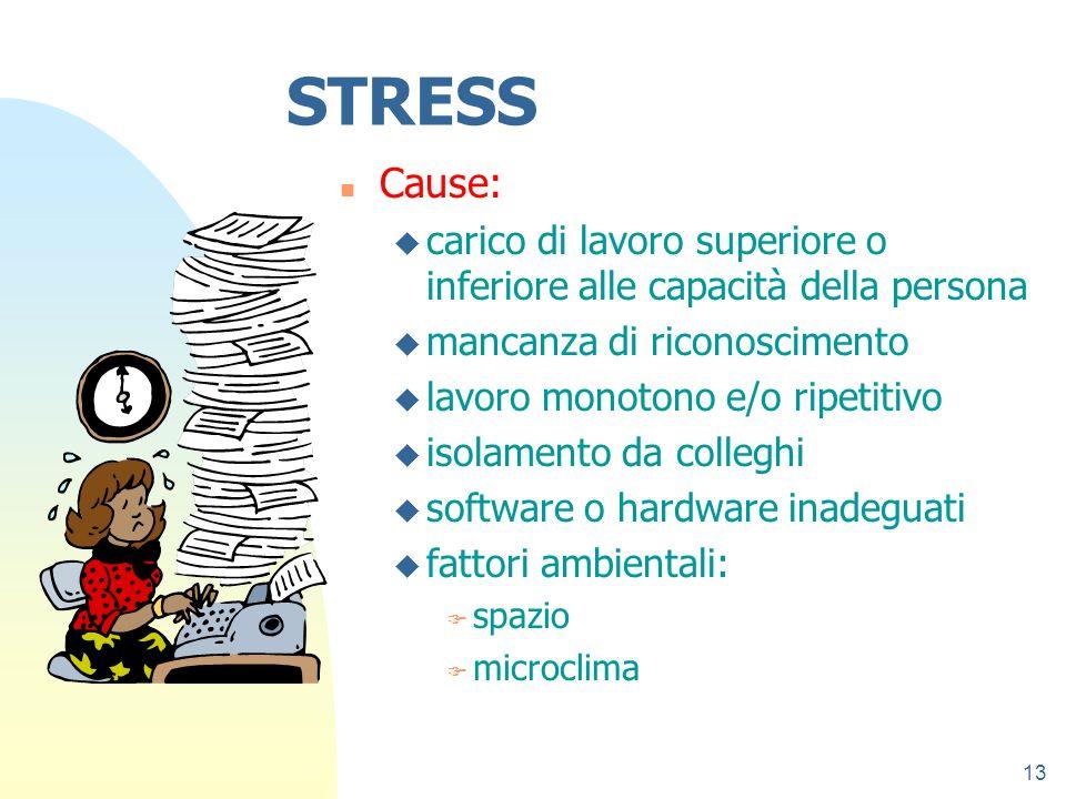 27/03/2017 STRESS. Cause: carico di lavoro superiore o inferiore alle capacità della persona. mancanza di riconoscimento.