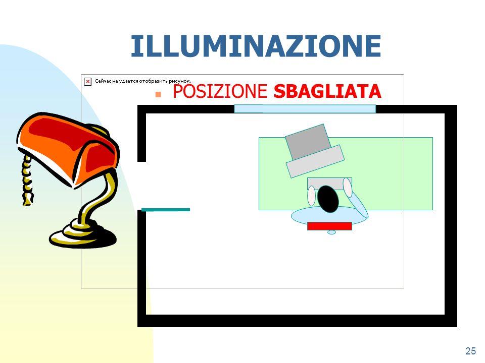 27/03/2017 ILLUMINAZIONE POSIZIONE SBAGLIATA