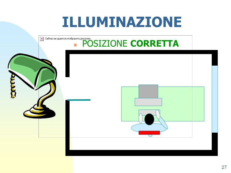 27/03/2017 ILLUMINAZIONE POSIZIONE CORRETTA