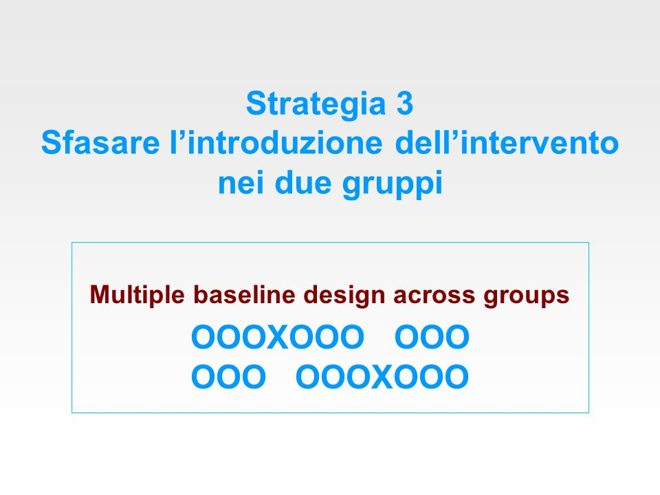 Strategia 3 Sfasare l'introduzione dell'intervento nei due gruppi