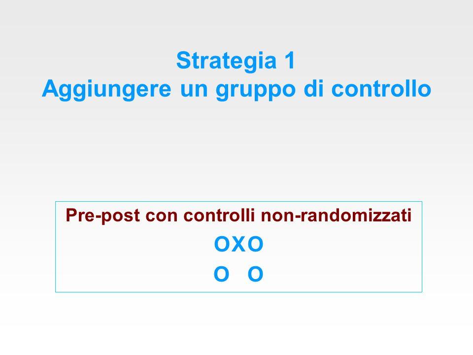 Strategia 1 Aggiungere un gruppo di controllo