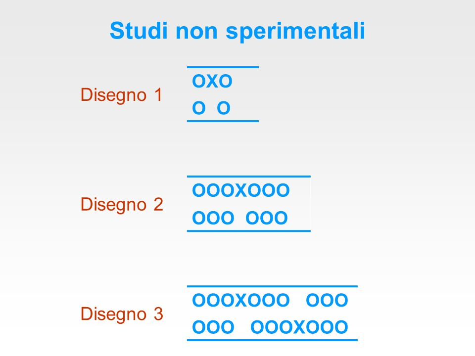 Studi non sperimentali
