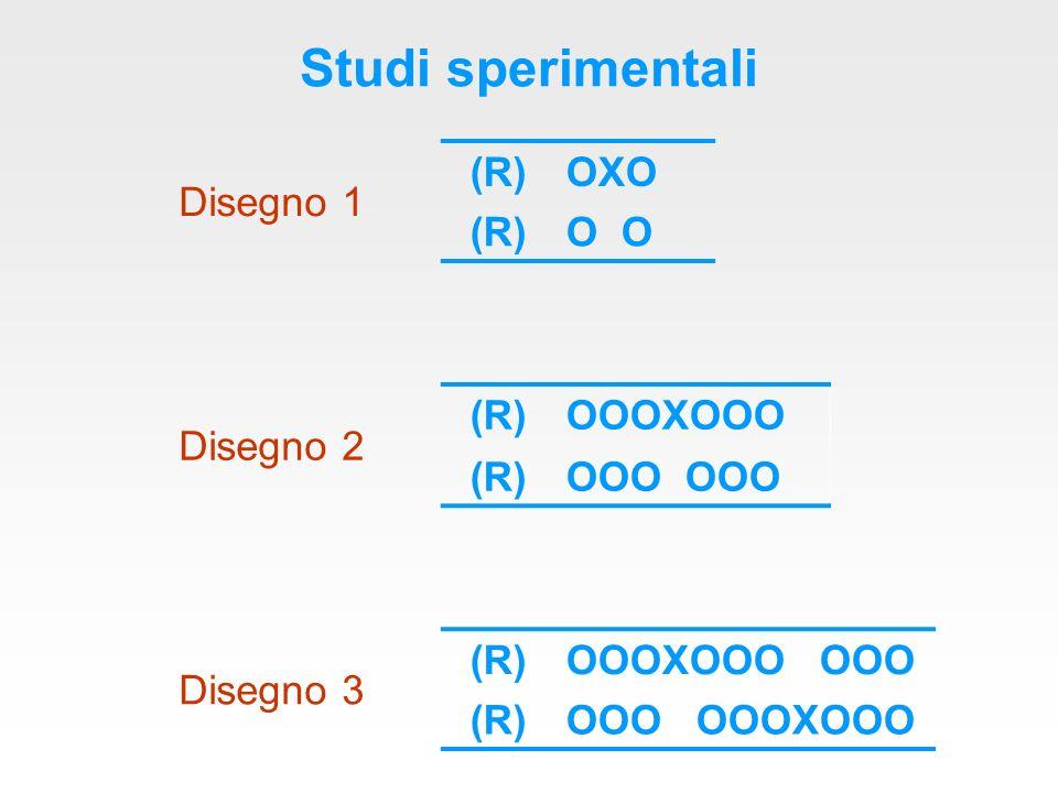 Studi sperimentali Disegno 1 (R) OXO O O Disegno 2 OOOXOOO OOO OOO