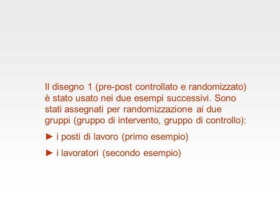 Il disegno 1 (pre-post controllato e randomizzato) è stato usato nei due esempi successivi. Sono stati assegnati per randomizzazione ai due gruppi (gruppo di intervento, gruppo di controllo):