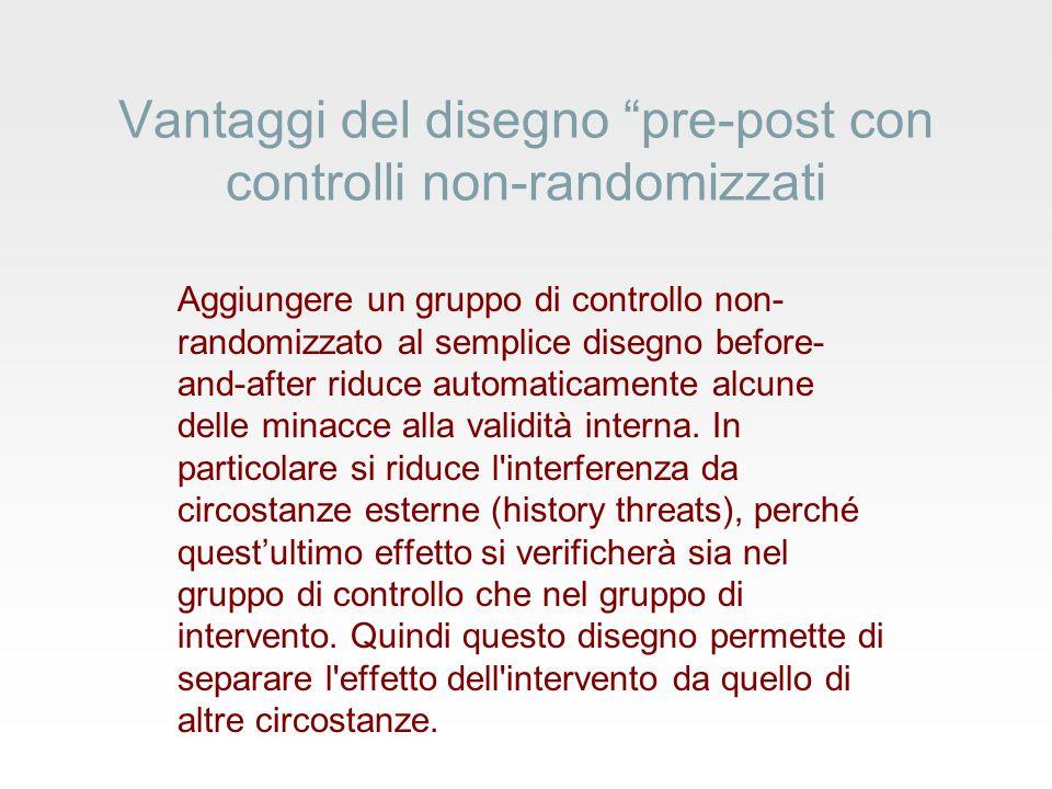 Vantaggi del disegno pre-post con controlli non-randomizzati