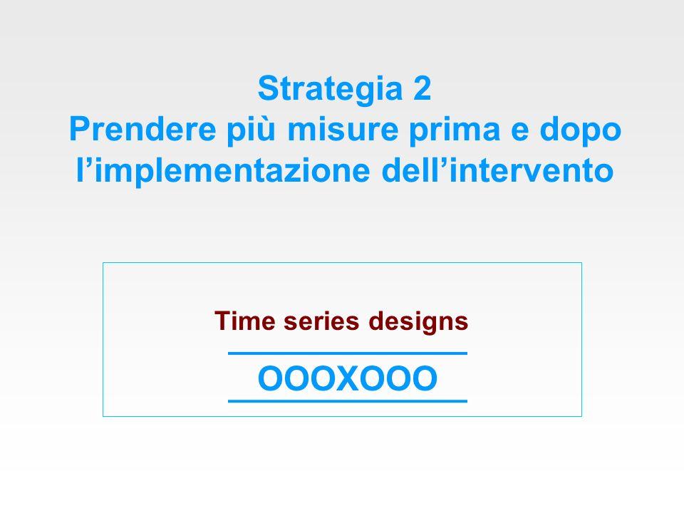 Strategia 2 Prendere più misure prima e dopo l'implementazione dell'intervento