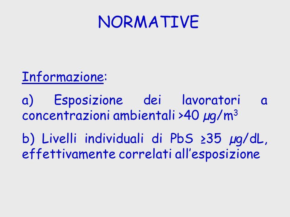 NORMATIVE Informazione: