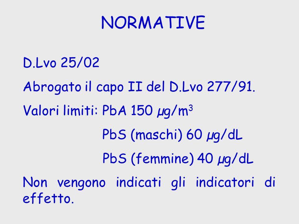 NORMATIVE D.Lvo 25/02 Abrogato il capo II del D.Lvo 277/91.