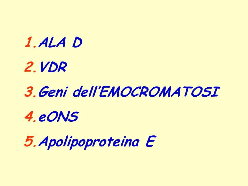 ALA D VDR Geni dell'EMOCROMATOSI eONS Apolipoproteina E