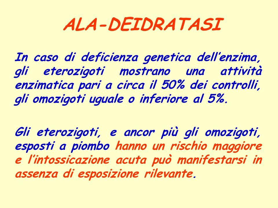 ALA-DEIDRATASI