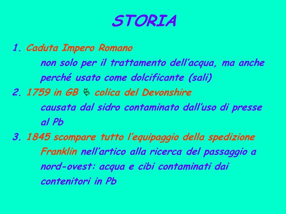 STORIA 1. Caduta Impero Romano