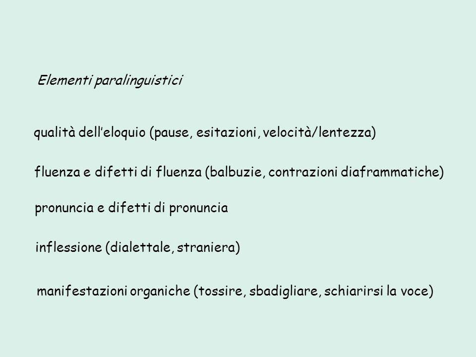 Elementi paralinguistici