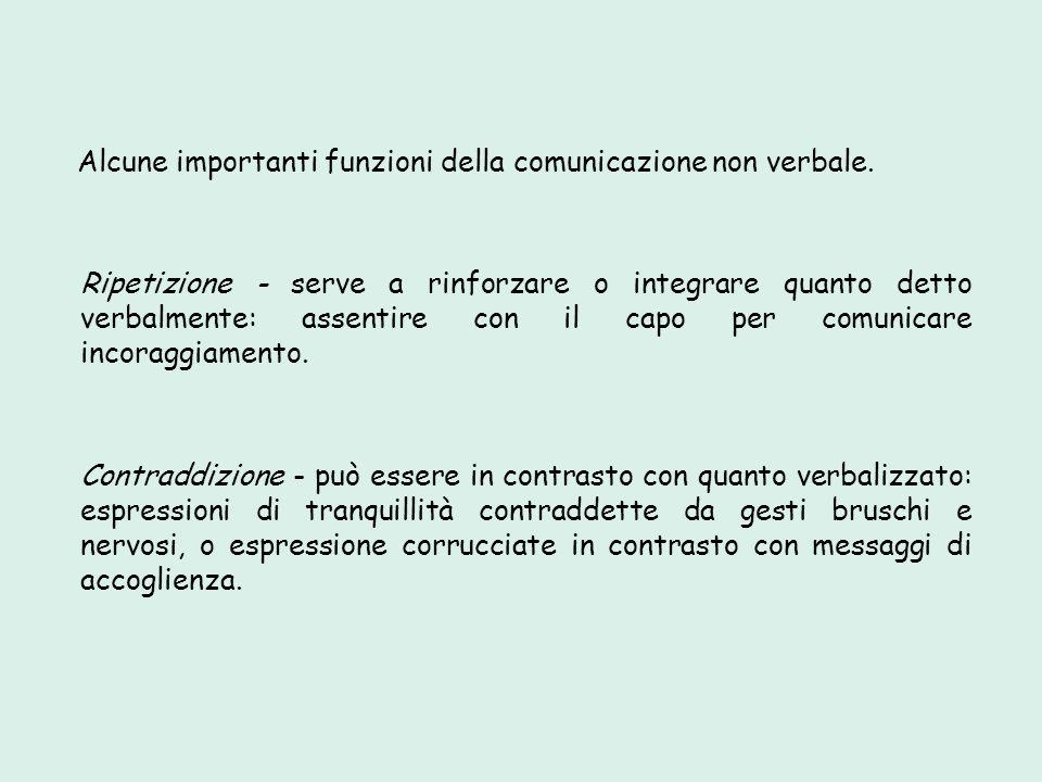 Alcune importanti funzioni della comunicazione non verbale.